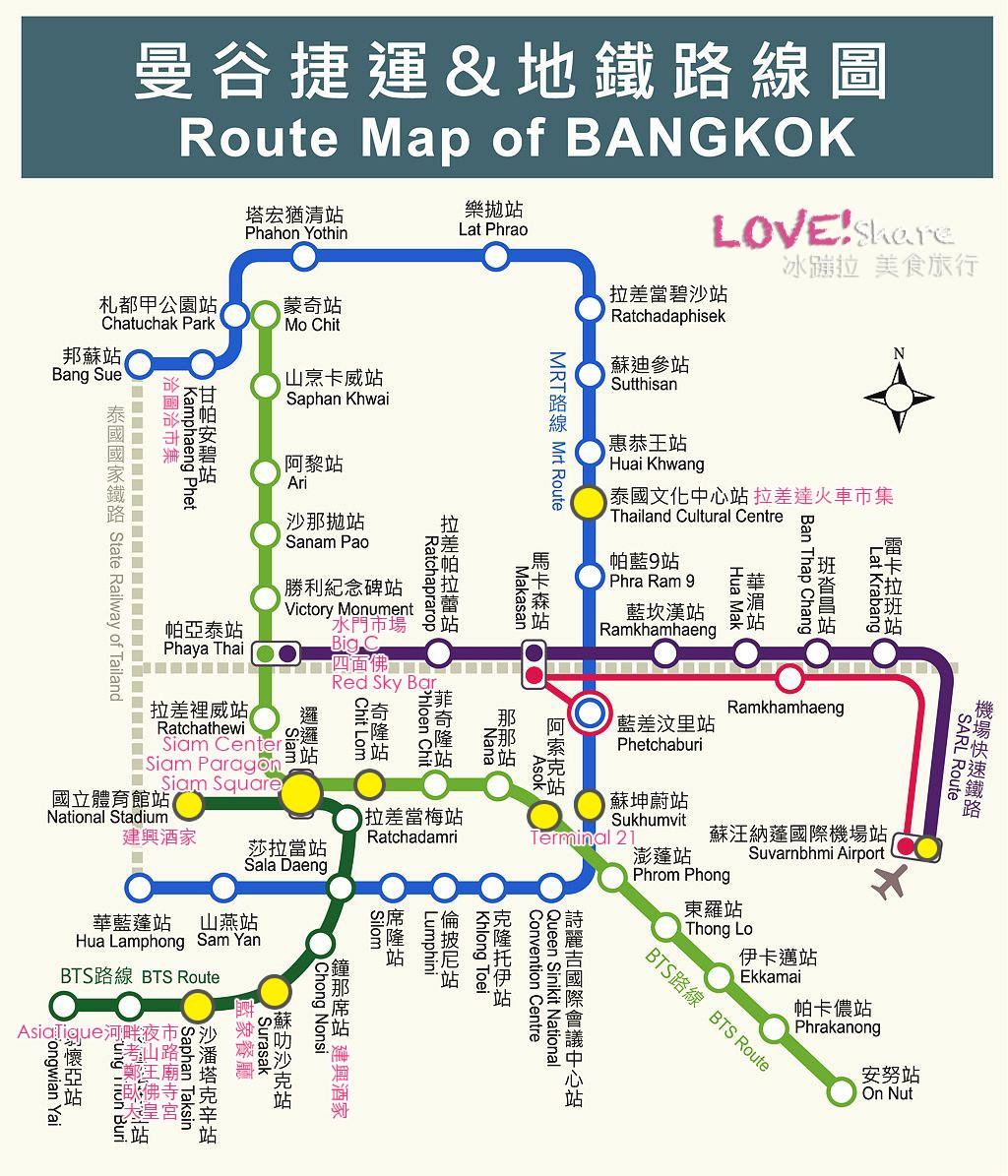 曼谷交通地圖,曼谷自由行地圖,曼谷景點地圖